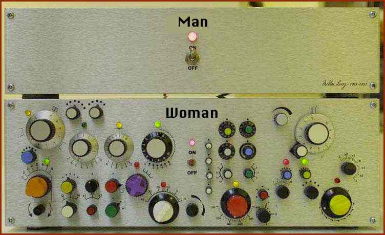 if men and women were machines